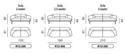 Lindo Sofa Dimensions